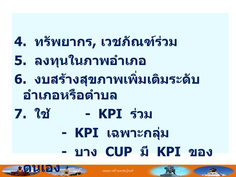 4. ทรัพยากร, เวชภัณฑ์ร่วม 5. ลงทุนในภาพอำเภอ 6. งบสร้างสุขภาพเพิ่มเติมระดับ อำเภอหรือตำบล 7. ใช้ - KPI ร่วม - KPI เฉพาะกลุ่ม - บาง CUP มี KPI ของ ตนเอ