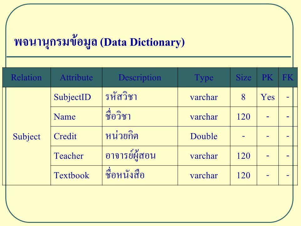 RelationAttributeDescriptionTypeSizePKFK Subject SubjectIDรหัสวิชาvarchar8Yes- Nameชื่อวิชาvarchar120-- Creditหน่วยกิตDouble--- Teacherอาจารย์ผู้สอนvarchar120-- Textbookชื่อหนังสือvarchar120-- พจนานุกรมข้อมูล (Data Dictionary)