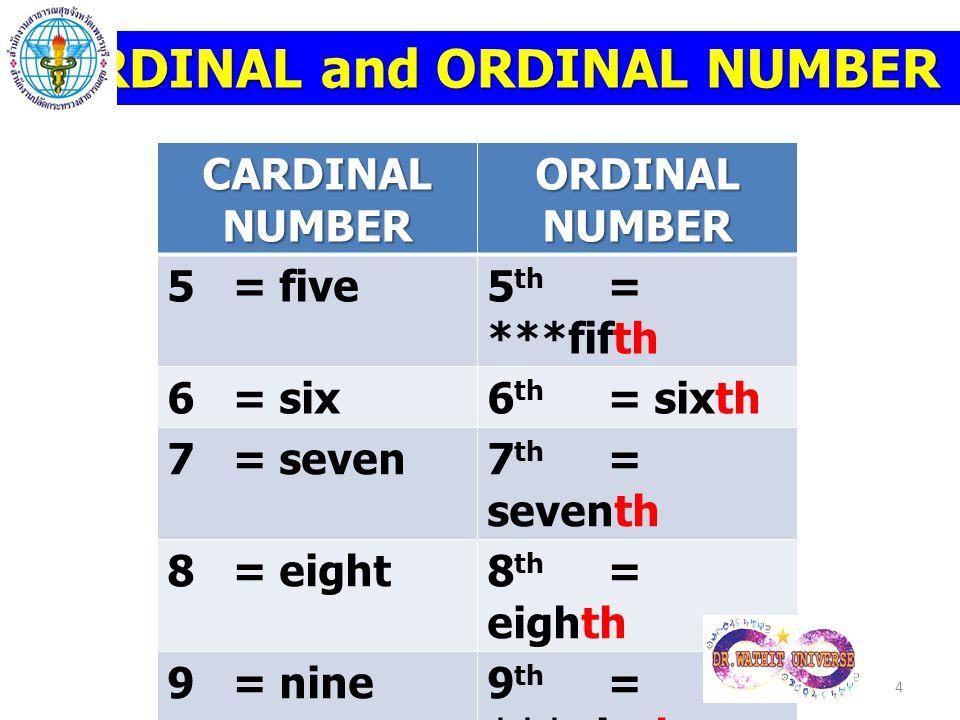 CARDINAL and ORDINAL NUMBER CARDINAL NUMBER ORDINAL NUMBER 11 = eleven11 th = ***eleventh 12 = twelve12 th = ***twelfth 13 = thirteen13 th = thirteenth 14 = fourteen14 th = fourteenth 15 = fifteen15 th = fifteenth 16 = sixteen16 th = sixteenth 5