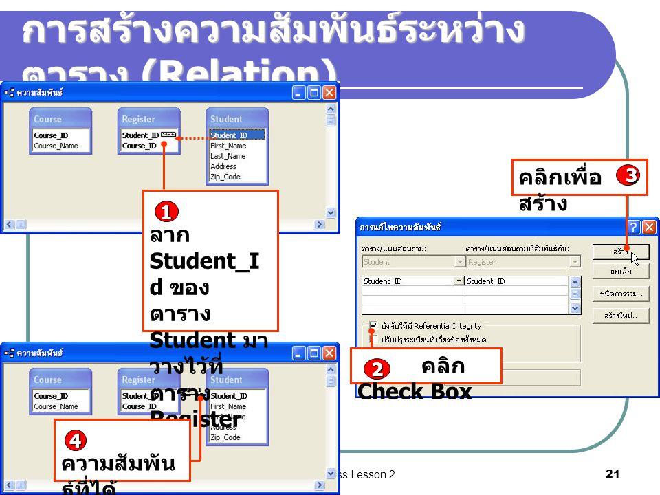 Microsoft Access Lesson 221 การสร้างความสัมพันธ์ระหว่าง ตาราง (Relation) ลาก Student_I d ของ ตาราง Student มา วางไว้ที่ ตาราง Register 1 คลิก Check Box 2 คลิกเพื่อ สร้าง 3 ความสัมพัน ธ์ที่ได้ ระหว่าง ตาราง 4