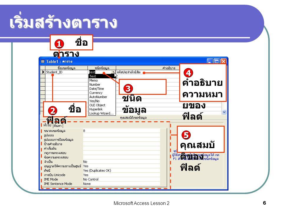 Microsoft Access Lesson 26 เริ่มสร้างตาราง ชื่อ ตาราง 1 ชื่อ ฟิลด์ 2 ชนิด ข้อมูล 3 คำอธิบาย ความหมา ยของ ฟิลด์ 4 คุณสมบั ติของ ฟิลด์ 5