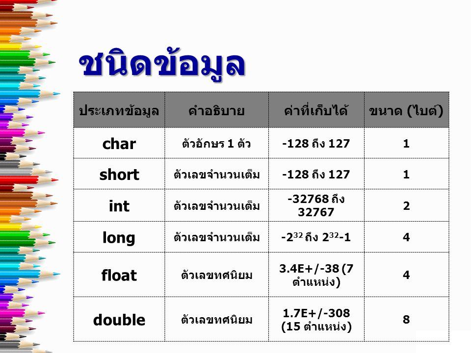 ชนิดข้อมูล ประเภทข้อมูลคำอธิบายค่าที่เก็บได้ขนาด ( ไบต์ ) char ตัวอักษร 1 ตัว -128 ถึง 127 1 short ตัวเลขจำนวนเต็ม -128 ถึง 127 1 int ตัวเลขจำนวนเต็ม -32768 ถึง 32767 2 long ตัวเลขจำนวนเต็ม -2 32 ถึง 2 32 -1 4 float ตัวเลขทศนิยม 3.4E+/-38 (7 ตำแหน่ง ) 4 double ตัวเลขทศนิยม 1.7E+/-308 (15 ตำแหน่ง ) 8