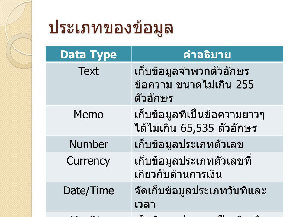 ประเภทของข้อมูล Data Type คำอธิบาย Text เก็บข้อมูลจำพวกตัวอักษร ข้อความ ขนาดไม่เกิน 255 ตัวอักษร Memo เก็บข้อมูลที่เป็นข้อความยาวๆ ได้ไม่เกิน 65,535 ต