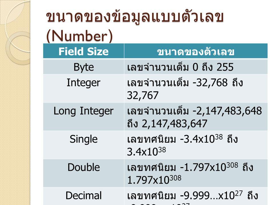 ขนาดของข้อมูลแบบตัวเลข (Number) Field Size ขนาดของตัวเลข Byte เลขจำนวนเต็ม 0 ถึง 255 Integer เลขจำนวนเต็ม -32,768 ถึง 32,767 Long Integer เลขจำนวนเต็ม