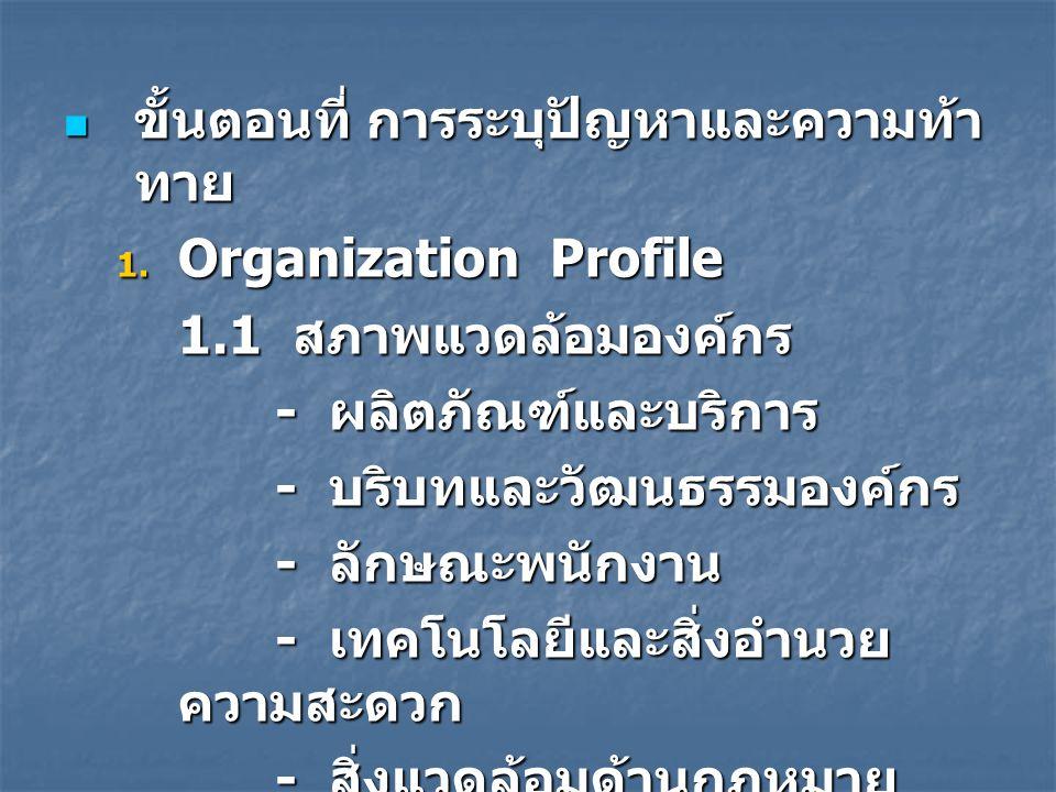 ขั้นตอนที่ การระบุปัญหาและความท้า ทาย ขั้นตอนที่ การระบุปัญหาและความท้า ทาย 1. Organization Profile 1.1 สภาพแวดล้อมองค์กร - ผลิตภัณฑ์และบริการ - บริบท