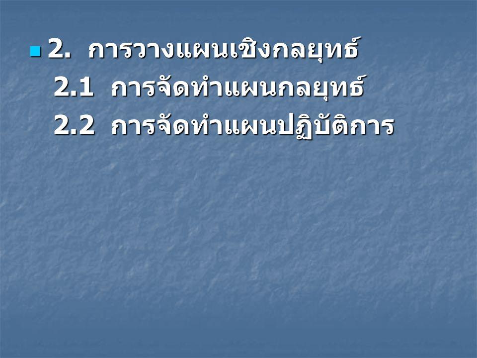 2. การวางแผนเชิงกลยุทธ์ 2. การวางแผนเชิงกลยุทธ์ 2.1 การจัดทำแผนกลยุทธ์ 2.2 การจัดทำแผนปฏิบัติการ