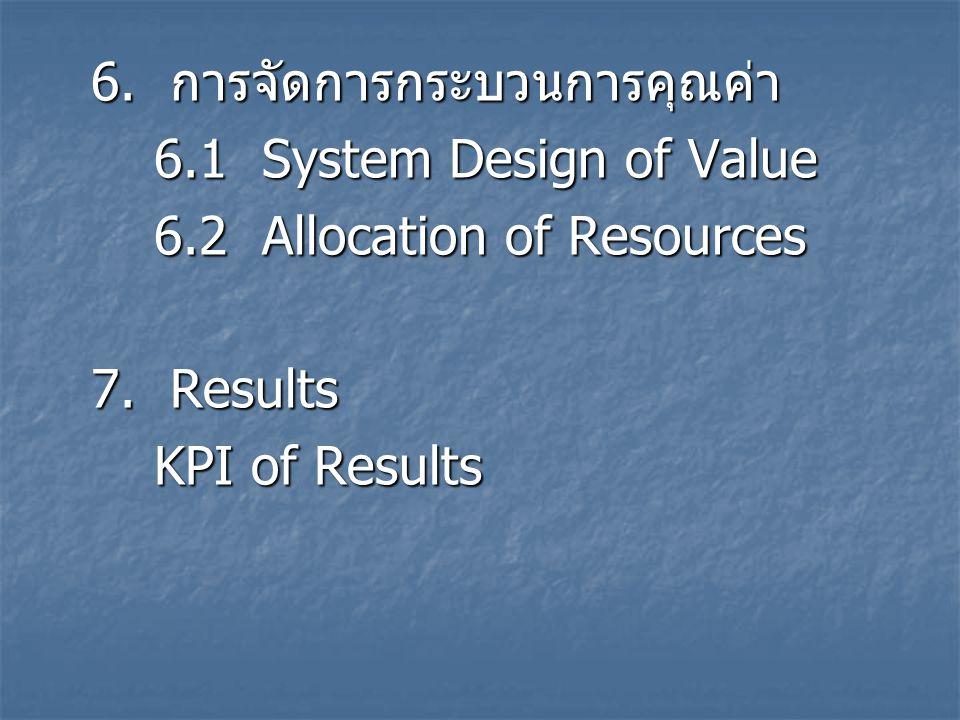 6. การจัดการกระบวนการคุณค่า 6. การจัดการกระบวนการคุณค่า 6.1 System Design of Value 6.2 Allocation of Resources 7. Results 7. Results KPI of Results