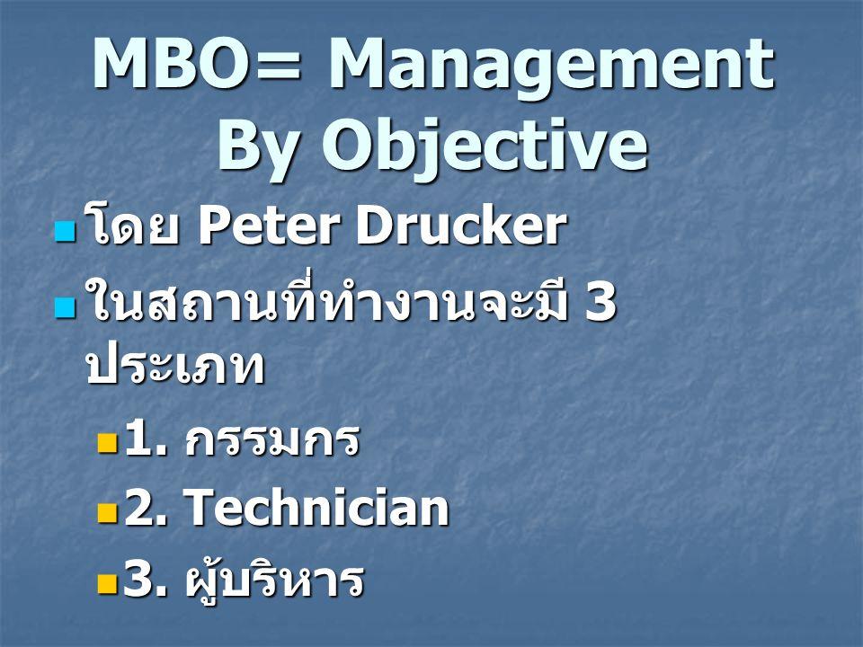 TQM= Total Quantity Management เริ่มต้น : Organization Profile เริ่มต้น : Organization Profile 1.