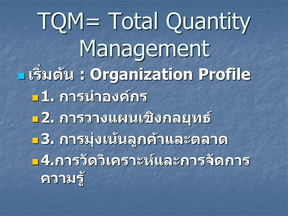 TQM= Total Quantity Management เริ่มต้น : Organization Profile เริ่มต้น : Organization Profile 5.