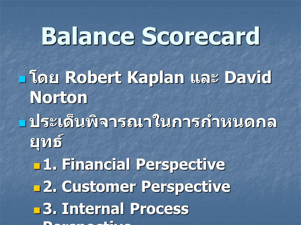 Balance Scorecard โดย Robert Kaplan และ David Norton โดย Robert Kaplan และ David Norton ประเด็นพิจารณาในการกำหนดกล ยุทธ์ ประเด็นพิจารณาในการกำหนดกล ยุ