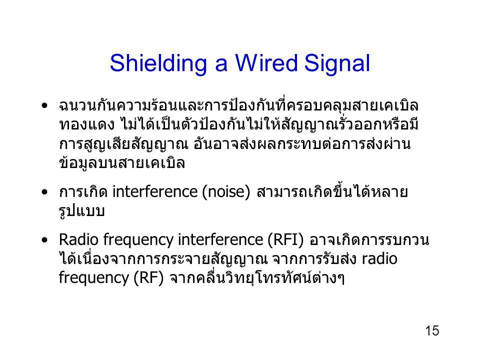 15 Shielding a Wired Signal ฉนวนกันความร้อนและการป้องกันที่ครอบคลุมสายเคเบิล ทองแดง ไม่ได้เป็นตัวป้องกันไม่ให้สัญญาณรั่วออกหรือมี การสูญเสียสัญญาณ อัน