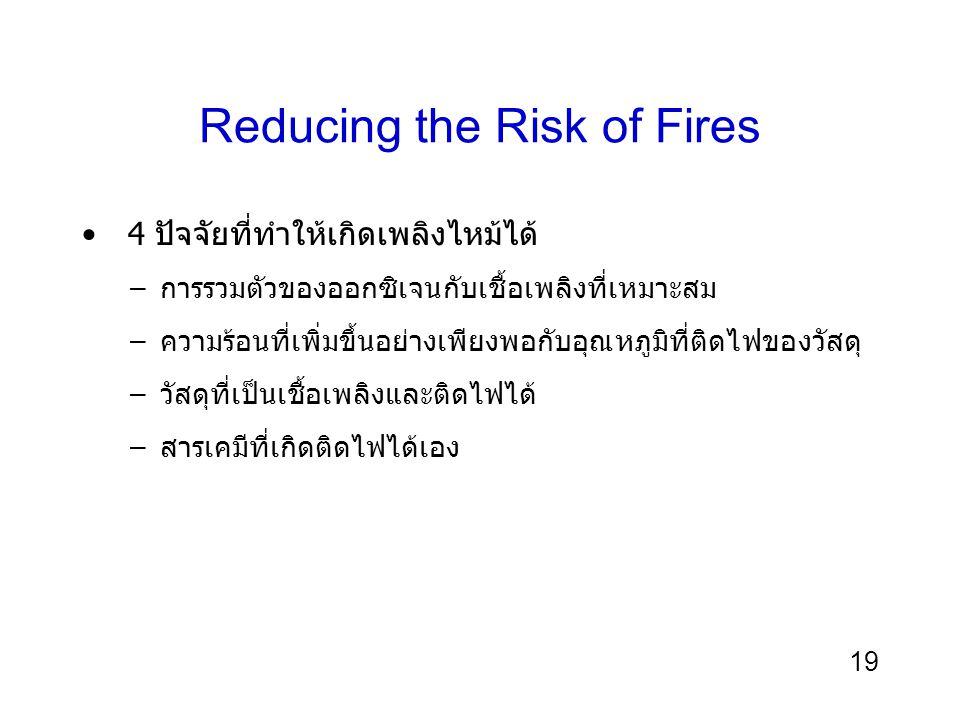 19 Reducing the Risk of Fires 4 ปัจจัยที่ทำให้เกิดเพลิงไหม้ได้ –การรวมตัวของออกซิเจนกับเชื้อเพลิงที่เหมาะสม –ความร้อนที่เพิ่มขึ้นอย่างเพียงพอกับอุณหภู