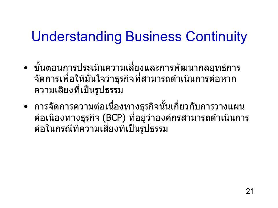 21 Understanding Business Continuity ขั้นตอนการประเมินความเสี่ยงและการพัฒนากลยุทธ์การ จัดการเพื่อให้มั่นใจว่าธุรกิจที่สามารถดำเนินการต่อหาก ความเสี่ยง