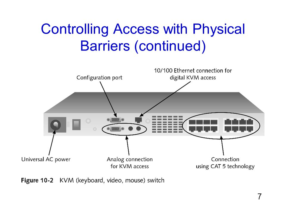 18 Shielding a Wired Signal (continued) TEMPEST –จำแนกมาตรฐานที่พัฒนาโดยรัฐบาลสหรัฐเพื่อป้องกันการ โจมตีจากการดักจับค่าสัญญาณ RFI และ EMI ที่สูญเสียจาก อาคารในหน่วยราชการ –กล่องโลหะที่ป้องกันไม่ให้สัญญาณรั่วออกหรือกระจาย สนามแม่เหล็กไฟฟ้าได้ –ตาข่ายที่ถี่ที่เชื่อมต่อกับพื้นผิวโลกโดยตรง