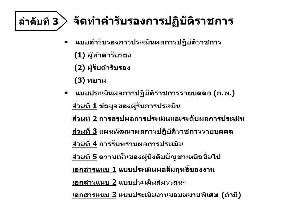 ลำดับที่ 3 จัดทำคำรับรองการปฏิบัติราชการ แบบคำรับรองการประเมินผลการปฏิบัติราชการ (1) ผู้ทำคำรับรอง (2) ผู้รับคำรับรอง (3) พยาน แบบประเมินผลการปฏิบัติราชการรายบุคคล (ก.พ.) ส่วนที่ 1 ข้อมูลของผู้รับการประเมิน ส่วนที่ 2 การสรุปผลการประเมินและระดับผลการประเมิน ส่วนที่ 3 แผนพัฒนาผลการปฏิบัติราชการรายบุคคล ส่วนที่ 4 การรับทราบผลการประเมิน ส่วนที่ 5 ความเห็นของผู้บังคับบัญชาเหนือขึ้นไป เอกสารแนบ 1 แบบประเมินผลสัมฤทธิ์ของงาน เอกสารแนบ 2 แบบประเมินสมรรถนะ เอกสารแนบ 3 แบบประเมินงานมอบหมายพิเศษ (ถ้ามี)