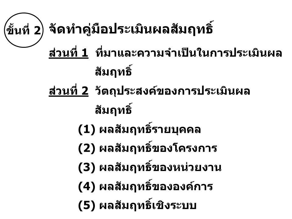 จัดทำคู่มือประเมินผลสัมฤทธิ์ ขั้นที่ 2 ส่วนที่ 1 ที่มาและความจำเป็นในการประเมินผล สัมฤทธิ์ ส่วนที่ 2 วัตถุประสงค์ของการประเมินผล สัมฤทธิ์ (1) ผลสัมฤทธิ์รายบุคคล (2) ผลสัมฤทธิ์ของโครงการ (3) ผลสัมฤทธิ์ของหน่วยงาน (4) ผลสัมฤทธิ์ขององค์การ (5) ผลสัมฤทธิ์เชิงระบบ