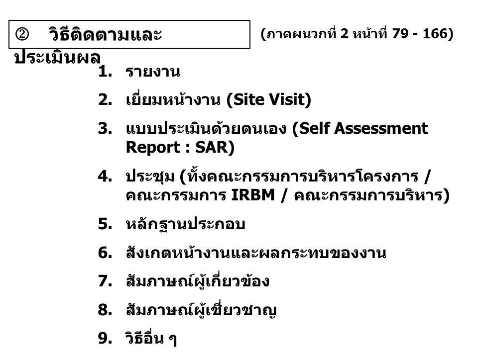  วิธีติดตามและ ประเมินผล (ภาคผนวกที่ 2 หน้าที่ 79 - 166) 1.รายงาน 2.เยี่ยมหน้างาน (Site Visit) 3.แบบประเมินด้วยตนเอง (Self Assessment Report : SAR) 4.ประชุม (ทั้งคณะกรรมการบริหารโครงการ / คณะกรรมการ IRBM / คณะกรรมการบริหาร) 5.หลักฐานประกอบ 6.สังเกตหน้างานและผลกระทบของงาน 7.สัมภาษณ์ผู้เกี่ยวข้อง 8.สัมภาษณ์ผู้เชี่ยวชาญ 9.วิธีอื่น ๆ