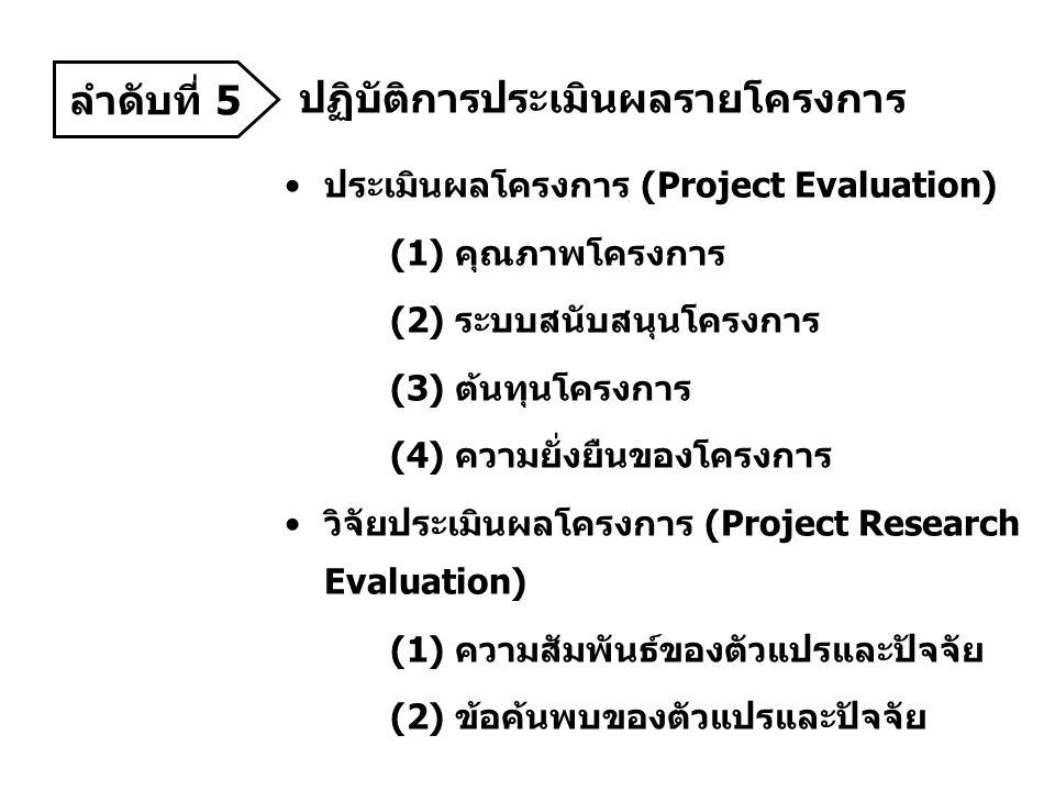 ปฏิบัติการประเมินผลรายโครงการ ประเมินผลโครงการ (Project Evaluation) (1) คุณภาพโครงการ (2) ระบบสนับสนุนโครงการ (3) ต้นทุนโครงการ (4) ความยั่งยืนของโครงการ วิจัยประเมินผลโครงการ (Project Research Evaluation) (1) ความสัมพันธ์ของตัวแปรและปัจจัย (2) ข้อค้นพบของตัวแปรและปัจจัย ลำดับที่ 5