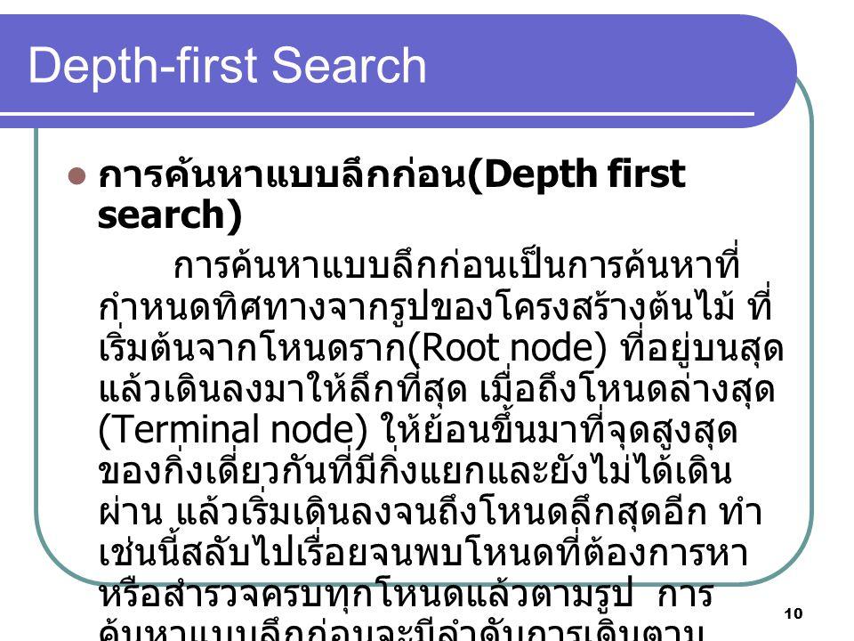 10 Depth-first Search การค้นหาแบบลึกก่อน (Depth first search) การค้นหาแบบลึกก่อนเป็นการค้นหาที่ กําหนดทิศทางจากรูปของโครงสร้างต้นไม้ ที่ เริ่มต้นจากโหนดราก (Root node) ที่อยู่บนสุด แล้วเดินลงมาให้ลึกที่สุด เมื่อถึงโหนดล่างสุด (Terminal node) ให้ย้อนขึ้นมาที่จุดสูงสุด ของกิ่งเดี่ยวกันที่มีกิ่งแยกและยังไม่ได้เดิน ผ่าน แล้วเริ่มเดินลงจนถึงโหนดลึกสุดอีก ทํา เช่นนี้สลับไปเรื่อยจนพบโหนดที่ต้องการหา หรือสํารวจครบทุกโหนดแล้วตามรูป การ ค้นหาแบบลึกก่อนจะมีลําดับการเดินตาม โหนดดังตัวเลขที่กํากับไว้ในแต่ละโหนด