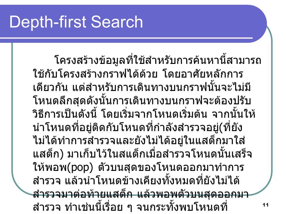 11 Depth-first Search โครงสร้างข้อมูลที่ใช้สําหรับการค้นหานี้สามารถ ใช้กับโครงสร้างกราฟได้ด้วย โดยอาศัยหลักการ เดียวกัน แต่สําหรับการเดินทางบนกราฟนั้นจะไม่มี โหนดลึกสุดดังนั้นการเดินทางบนกราฟจะต้องปรับ วิธีการเป็นดังนี้ โดยเริ่มจากโหนดเริ่มต้น จากนั้นให้ นําโหนดที่อยู่ติดกับโหนดที่กําลังสํารวจอยู่ ( ที่ยัง ไม่ได้ทําการสํารวจและยังไม่ได้อยู่ในแสต็กมาใส่ แสต็ก ) มาเก็บไว้ในสแต็กเมื่อสํารวจโหนดนั้นเสร็จ ให้พอพ (pop) ตัวบนสุดของโหนดออกมาทําการ สํารวจ แล้วนําโหนดข้างเคียงทั้งหมดที่ยังไม่ได้ สํารวจมาต่อท้ายแสต็ก แล้วพอพตัวบนสุดออกมา สํารวจ ทําเช่นนี้เรื่อย ๆ จนกระทั้งพบโหนดที่ ต้องการ หรือสํารวจครบทุดโหนด