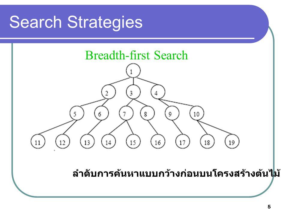 5 Search Strategies ลําดับการค้นหาแบบกว้างก่อนบนโครงสร้างต้นไม้ Breadth-first Search