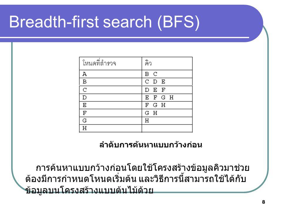 8 Breadth-first search (BFS) ลําดับการค้นหาแบบกว้างก่อน การค้นหาแบบกว้างก่อนโดยใช้โครงสร้างข้อมูลคิวมาช่วย ต้องมีการกําหนดโหนดเริ่มต้น และวิธีการนี้สา