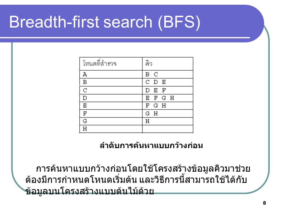 8 Breadth-first search (BFS) ลําดับการค้นหาแบบกว้างก่อน การค้นหาแบบกว้างก่อนโดยใช้โครงสร้างข้อมูลคิวมาช่วย ต้องมีการกําหนดโหนดเริ่มต้น และวิธีการนี้สามารถใช้ได้กับ ข้อมูลบนโครงสร้างแบบต้นไม้ด้วย