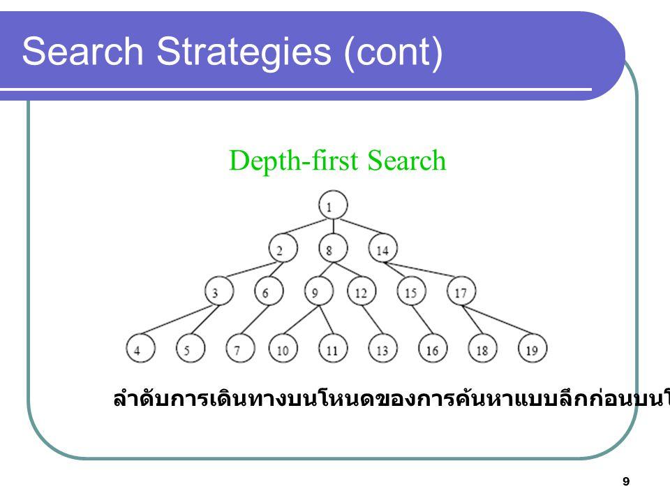 9 Search Strategies (cont) Depth-first Search ลําดับการเดินทางบนโหนดของการค้นหาแบบลึกก่อนบนโครงสร้างต้นไม้