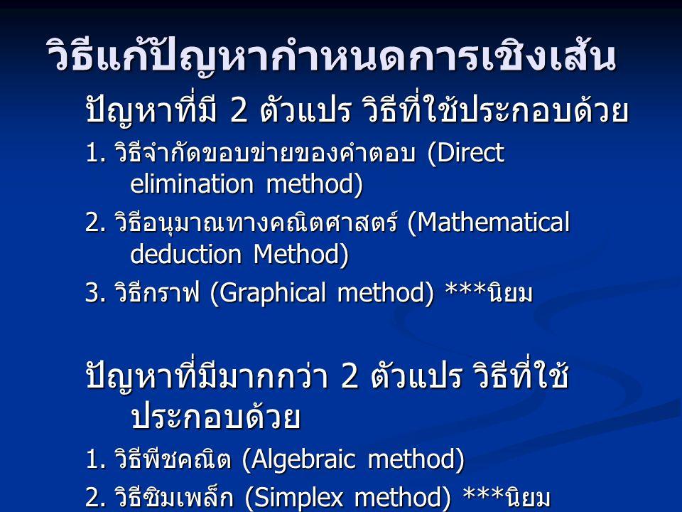 วิธีแก้ปัญหากำหนดการเชิงเส้น ปัญหาที่มี 2 ตัวแปร วิธีที่ใช้ประกอบด้วย 1. วิธีจำกัดขอบข่ายของคำตอบ (Direct elimination method) 2. วิธีอนุมาณทางคณิตศาสต