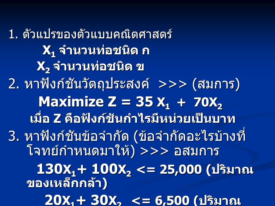 1. ตัวแปรของตัวแบบคณิตศาสตร์ X 1 จำนวนท่อชนิด ก X 1 จำนวนท่อชนิด ก X 2 จำนวนท่อชนิด ข X 2 จำนวนท่อชนิด ข 2. หาฟังก์ชันวัตถุประสงค์ >>> ( สมการ ) Maxim