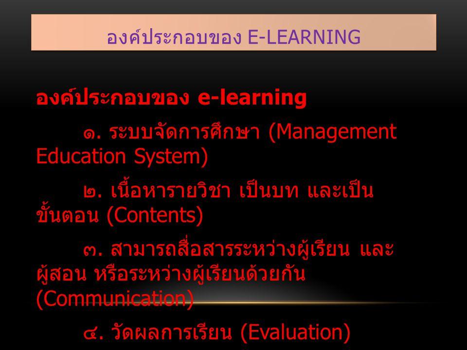 รูปแบบการพัฒนา E-LEARNING ในประเทศ ไทย สามารถแบ่งได้ ๓ ลักษณะ คือ ๑.