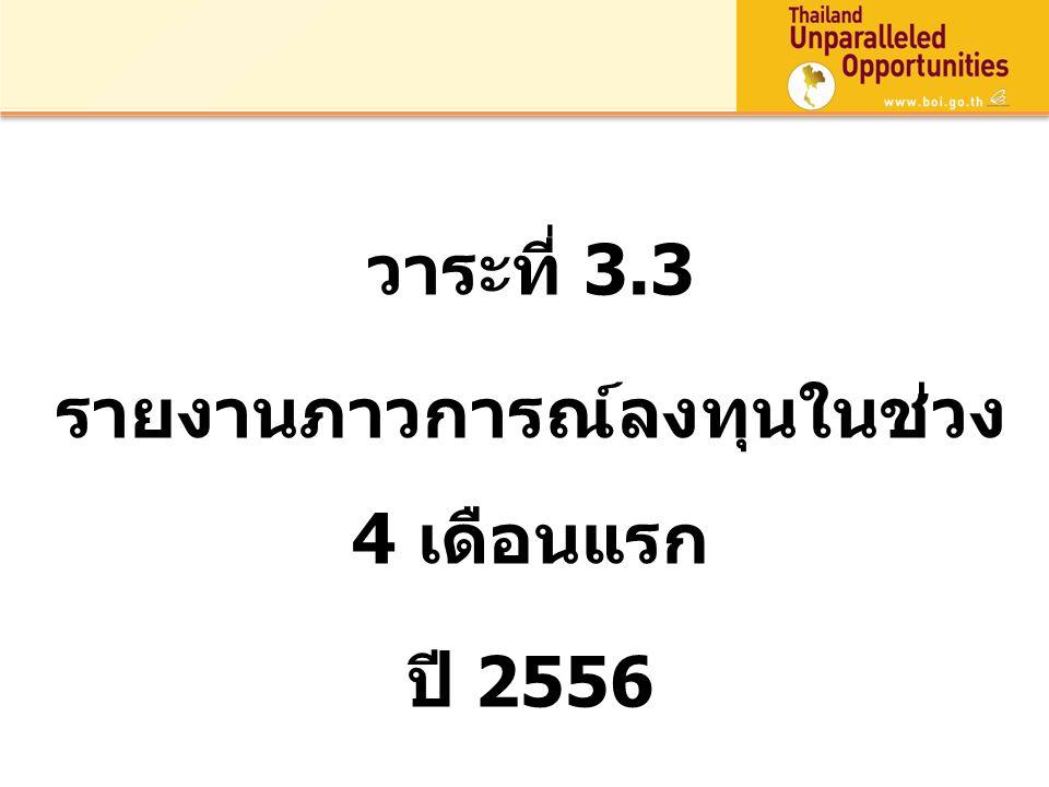 วาระที่ 3.3 รายงานภาวการณ์ลงทุนในช่วง 4 เดือนแรก ปี 2556