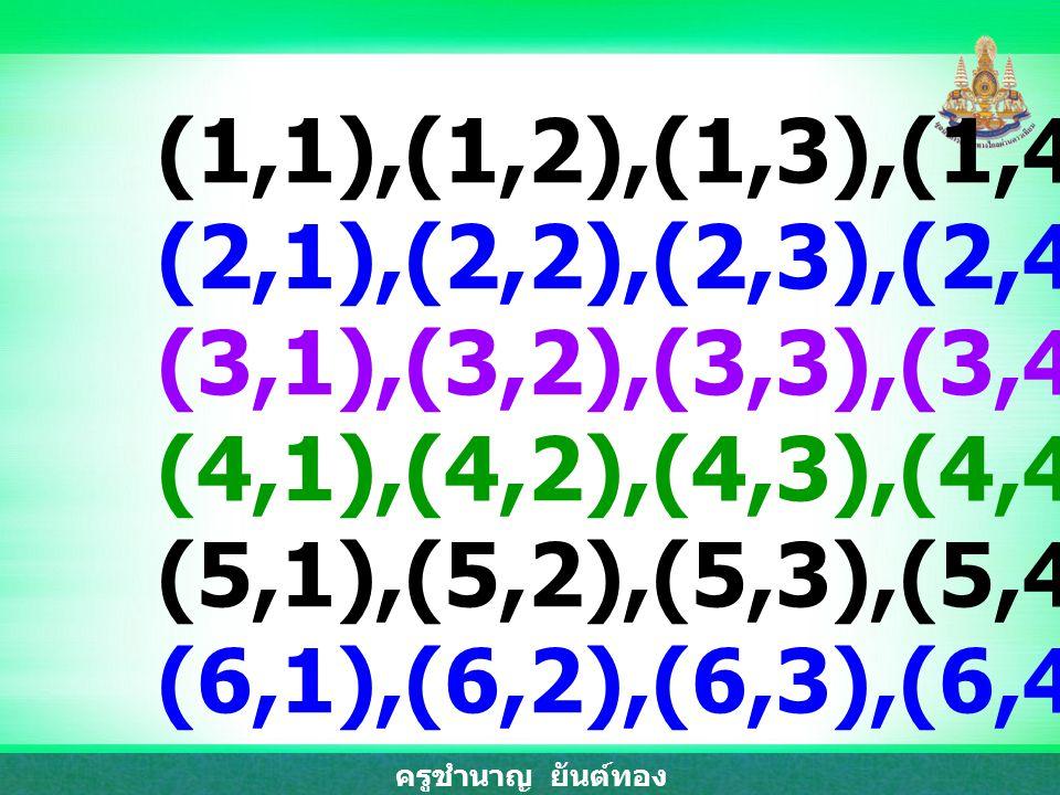 ครูชำนาญ ยันต์ทอง (1,1),(1,2),(1,3),(1,4),(1,5),(1,6) (2,1),(2,2),(2,3),(2,4),(2,5),(2,6) (3,1),(3,2),(3,3),(3,4),(3,5),(3,6) (4,1),(4,2),(4,3),(4,4),(4,5),(4,6) (5,1),(5,2),(5,3),(5,4),(5,5),(5,6) (6,1),(6,2),(6,3),(6,4),(6,5),(6,6)