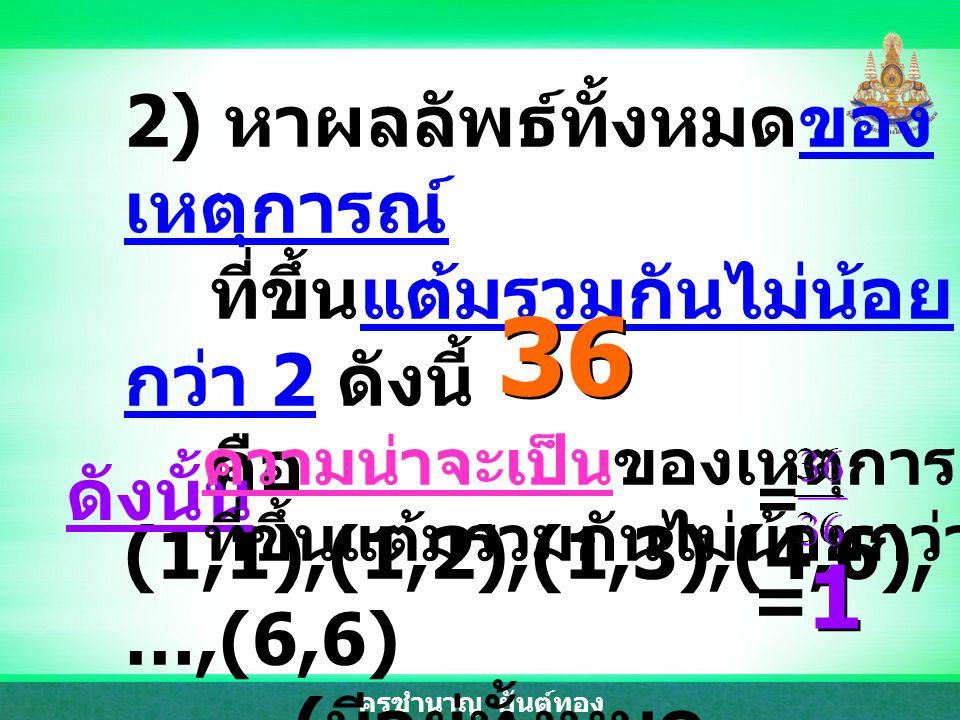 ครูชำนาญ ยันต์ทอง 2) หาผลลัพธ์ทั้งหมดของ เหตุการณ์ ที่ขึ้นแต้มรวมกันไม่น้อย กว่า 2 ดังนี้ คือ (1,1),(1,2),(1,3),(4,6), …,(6,6) ( มีอยู่ทั้งหมด........