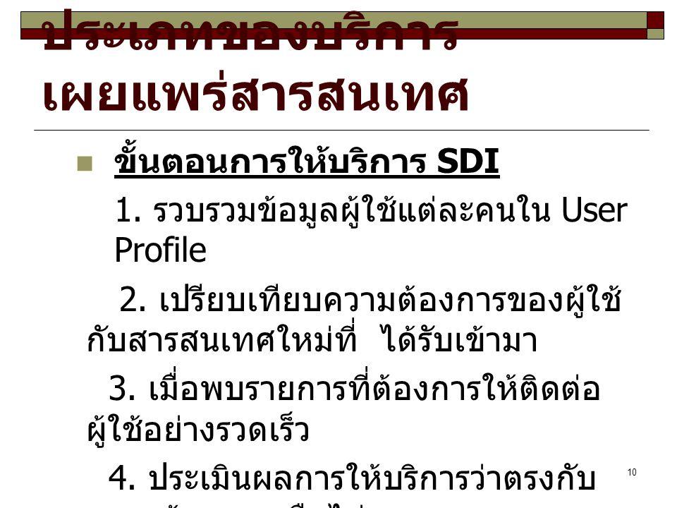 10 ประเภทของบริการ เผยแพร่สารสนเทศ ขั้นตอนการให้บริการ SDI 1.