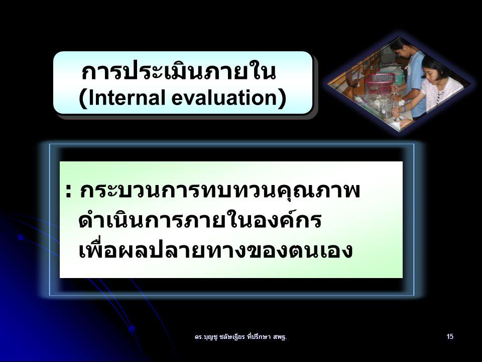 ดร. บุญชู ชลัษเฐียร ที่ปรึกษา สพฐ. 14 การประเมินคุณภาพภายนอก ความรับผิดรับชอบ