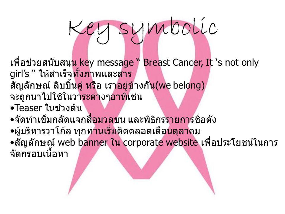 "Key symbolic เพื่อช่วยสนับสนุน key message "" Breast Cancer, It 's not only girl's "" ให้สำเร็จทั้งภาพและสาร สัญลักษณ์ ลิบบิ้นคู่ หรือ เราอยู่ข้างกัน(we"