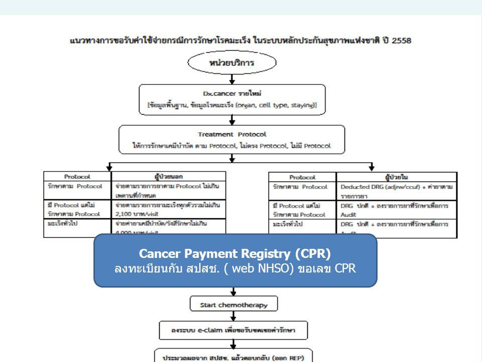 Cancer Payment Registry (CPR) ลงทะเบียนกับ สปสช. ( web NHSO) ขอเลข CPR