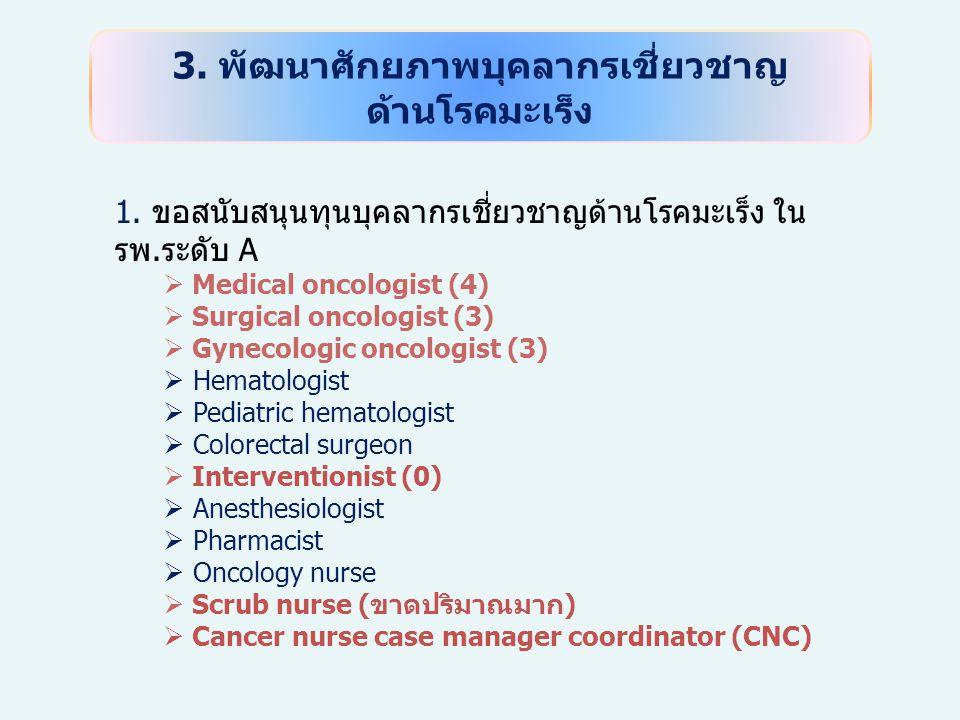 3.พัฒนาศักยภาพบุคลากรเชี่ยวชาญ ด้านโรคมะเร็ง 1.