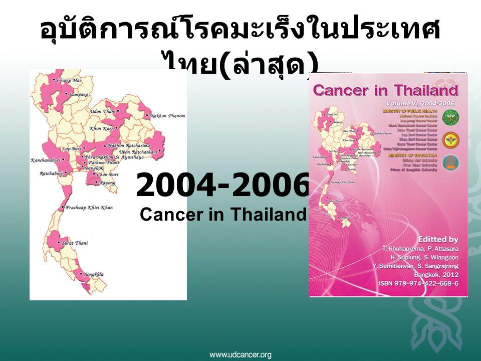 อุบัติการณ์โรคมะเร็งในประเทศ ไทย ( ล่าสุด ) 2004-2006 Cancer in Thailand