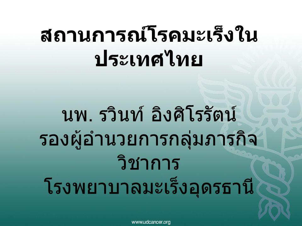 สถานการณ์โรคมะเร็งใน ประเทศไทย นพ. รวินท์ อิงศิโรรัตน์ รองผู้อำนวยการกลุ่มภารกิจ วิชาการ โรงพยาบาลมะเร็งอุดรธานี