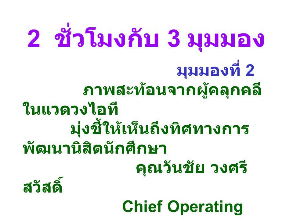 2 ชั่วโมงกับ 3 มุมมอง มุมมองที่ 2 ภาพสะท้อนจากผู้คลุกคลี ในแวดวงไอที มุ่งชี้ให้เห็นถึงทิศทางการ พัฒนานิสิตนักศึกษา คุณวันชัย วงศรี สวัสดิ์ Chief Operating Officer บริษัท Shinee.com จำกัด