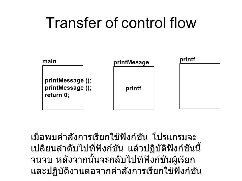 Transfer of control flow printMessage (); return 0; main printf printMesage printf เมื่อพบคำสั่งการเรียกใช้ฟังก์ชัน โปรแกรมจะ เปลี่ยนลำดับไปที่ฟังก์ชัน แล้วปฏิบัติฟังก์ชันนี้ จนจบ หลังจากนั้นจะกลับไปที่ฟังก์ชันผู้เรียก และปฏิบัติงานต่อจากคำสั่งการเรียกใช้ฟังก์ชัน