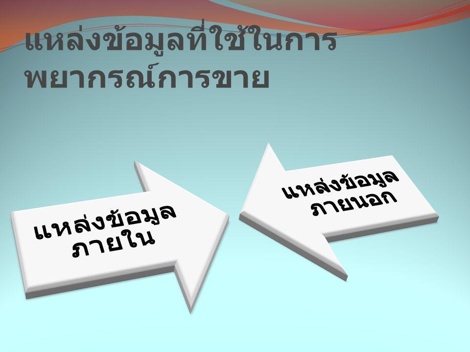 ประโยชน์ของการพยากรณ์ ทางการขาย ( ต่อ ) 5.กำหนดกลยุทธ์ด้านราคาให้เหมาะสม 6.