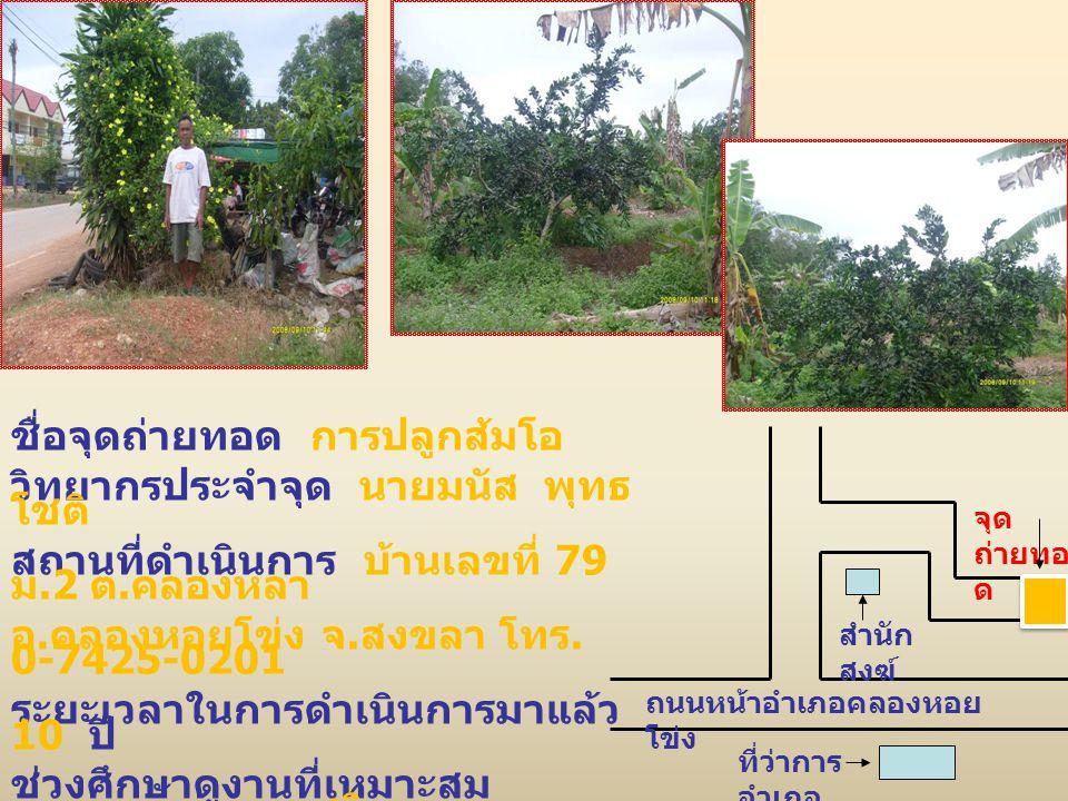 ชื่อจุดถ่ายทอด การปลูกส้มโอ วิทยากรประจำจุด นายมนัส พุทธ โชติ สถานที่ดำเนินการ บ้านเลขที่ 79 ม.2 ต.