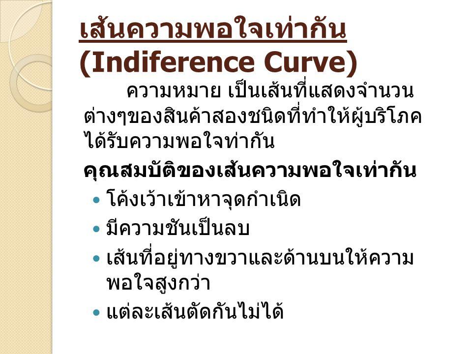 เส้นความพอใจเท่ากัน (Indiference Curve) ความหมาย เป็นเส้นที่แสดงจำนวน ต่างๆของสินค้าสองชนิดที่ทำให้ผู้บริโภค ได้รับความพอใจท่ากัน คุณสมบัติของเส้นความ