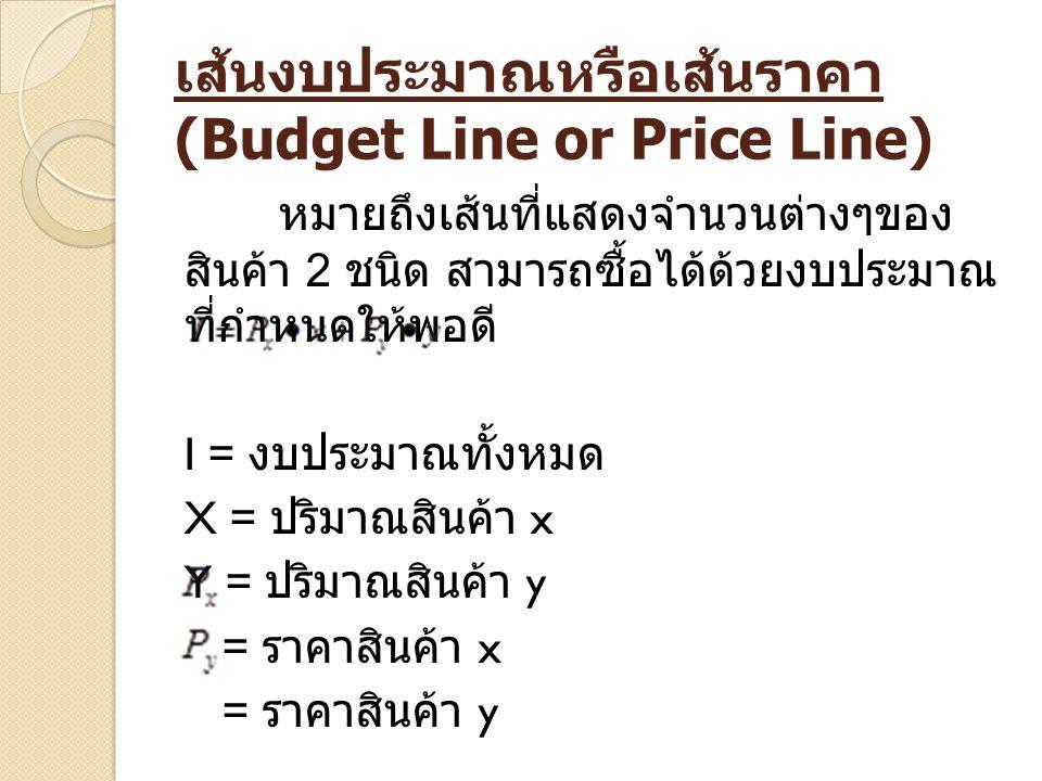 เส้นงบประมาณหรือเส้นราคา (Budget Line or Price Line) หมายถึงเส้นที่แสดงจำนวนต่างๆของ สินค้า 2 ชนิด สามารถซื้อได้ด้วยงบประมาณ ที่กำหนดให้พอดี I = งบประ