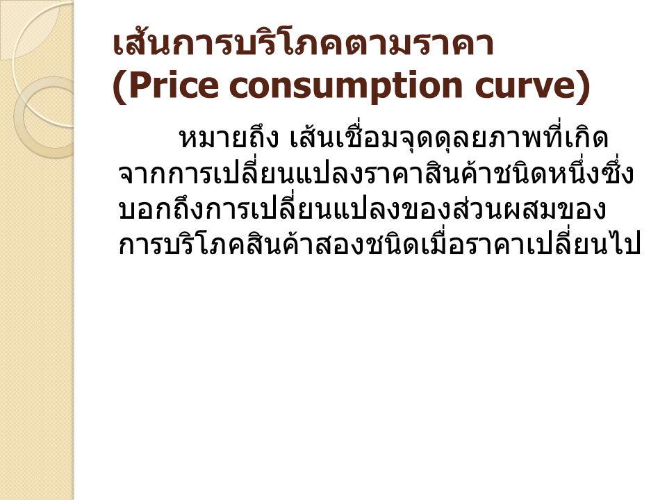 เส้นการบริโภคตามราคา (Price consumption curve) หมายถึง เส้นเชื่อมจุดดุลยภาพที่เกิด จากการเปลี่ยนแปลงราคาสินค้าชนิดหนึ่งซึ่ง บอกถึงการเปลี่ยนแปลงของส่ว