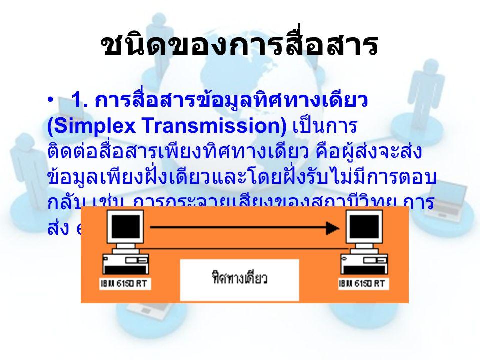 ชนิดของการสื่อสาร 1. การสื่อสารข้อมูลทิศทางเดียว (Simplex Transmission) เป็นการ ติดต่อสื่อสารเพียงทิศทางเดียว คือผู้ส่งจะส่ง ข้อมูลเพียงฝั่งเดียวและโด