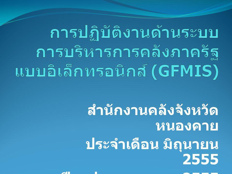 สำนักงานคลังจังหวัด หนองคาย ประจำเดือน มิถุนายน 2555 ปีงบประมาณ พ. ศ. 2555